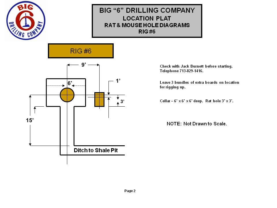 Big Rig Wiring : Diagram of big rig wiring
